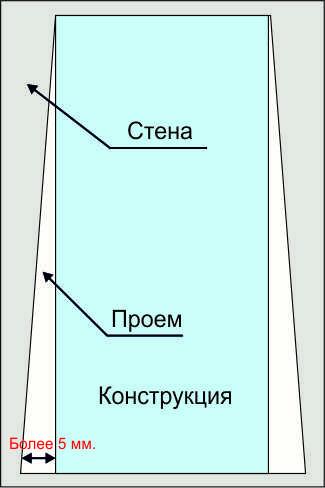 trebovanie_k_proemu.jpg